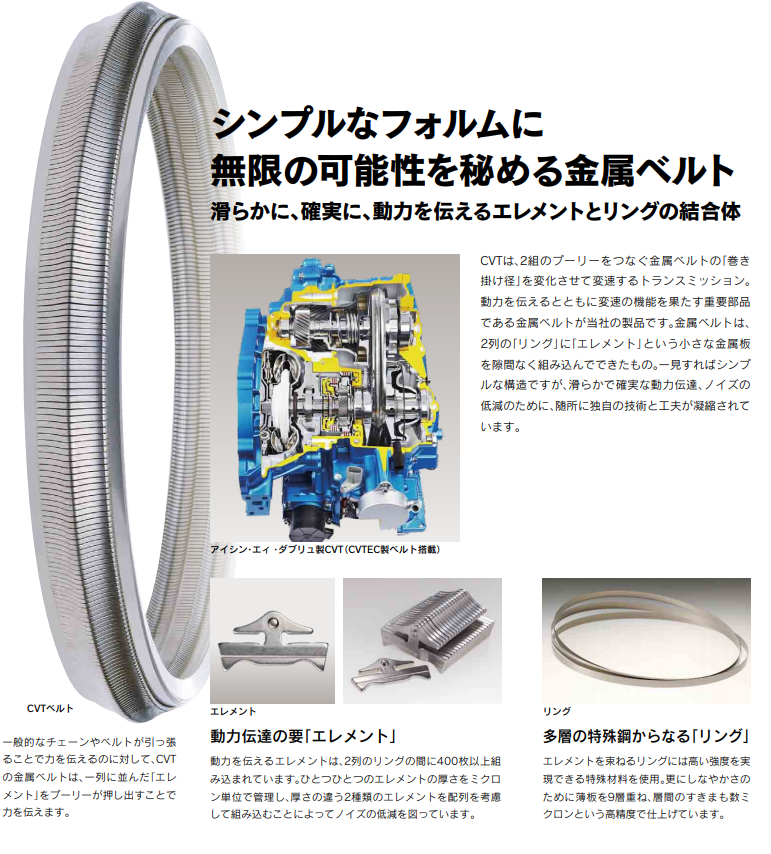 CVT金属ベルト