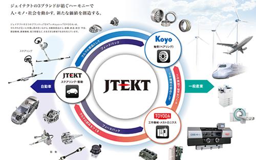 ジェイテクト JTEKT の期間工