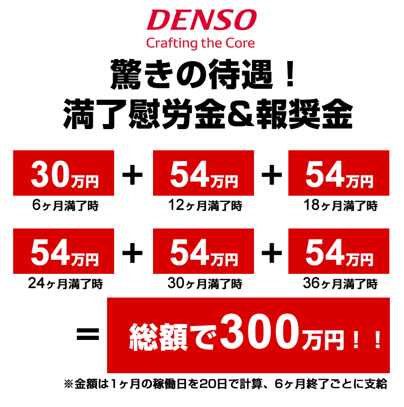 デンソーの満期慰労金&報奨金