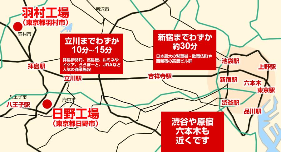 日野自動車 東京勤務