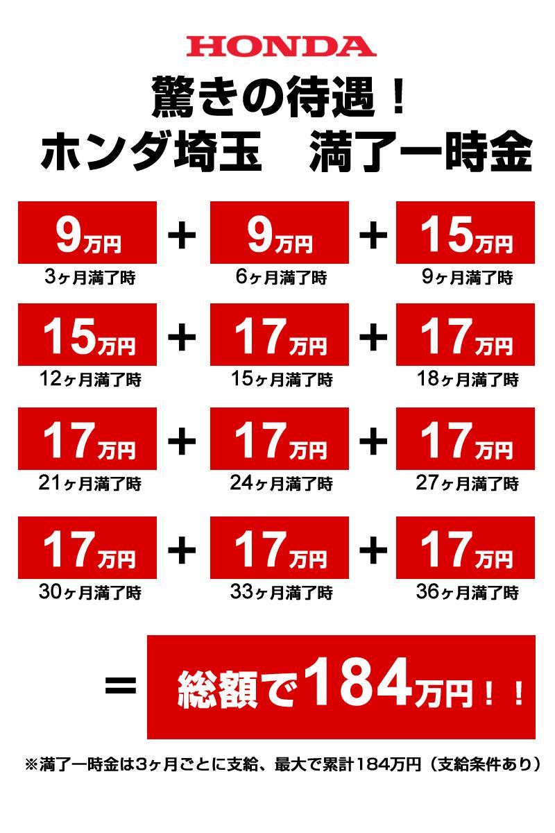 本田技研 埼玉製作所の満了慰労金