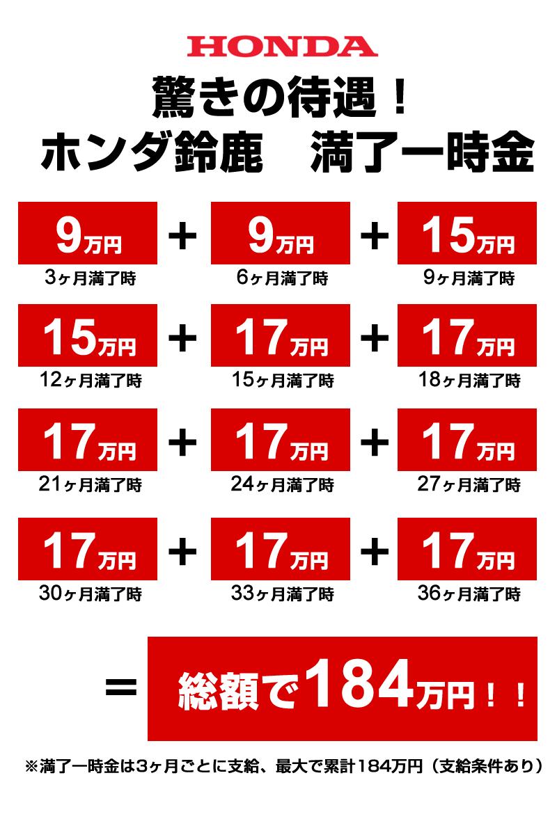 本田技研 鈴鹿製作所の満了慰労金