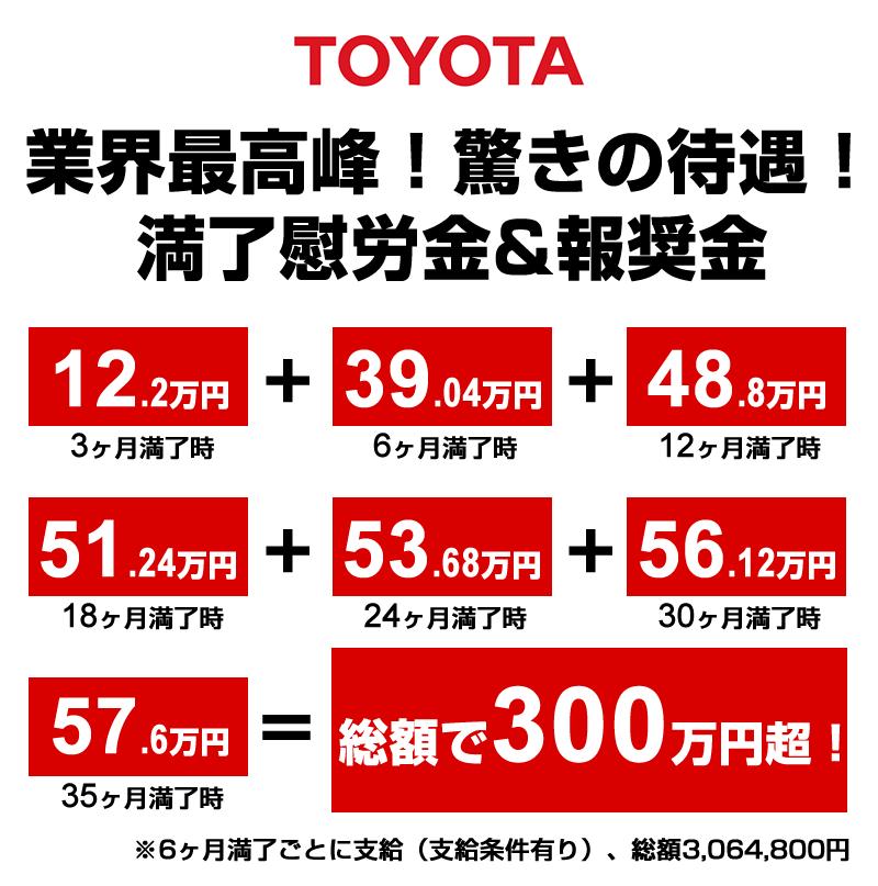 トヨタ自動車の満了報奨金+慰労金