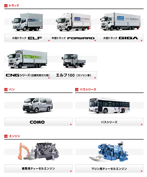 いすゞ自動車の生産車種
